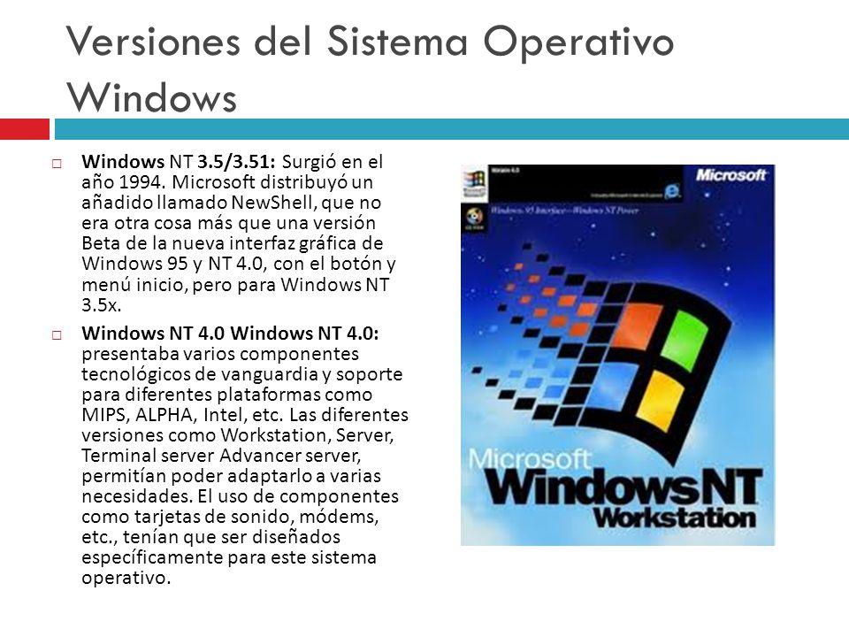 Sistemas operativos windows ppt video online descargar for Como surgio la vanguardia