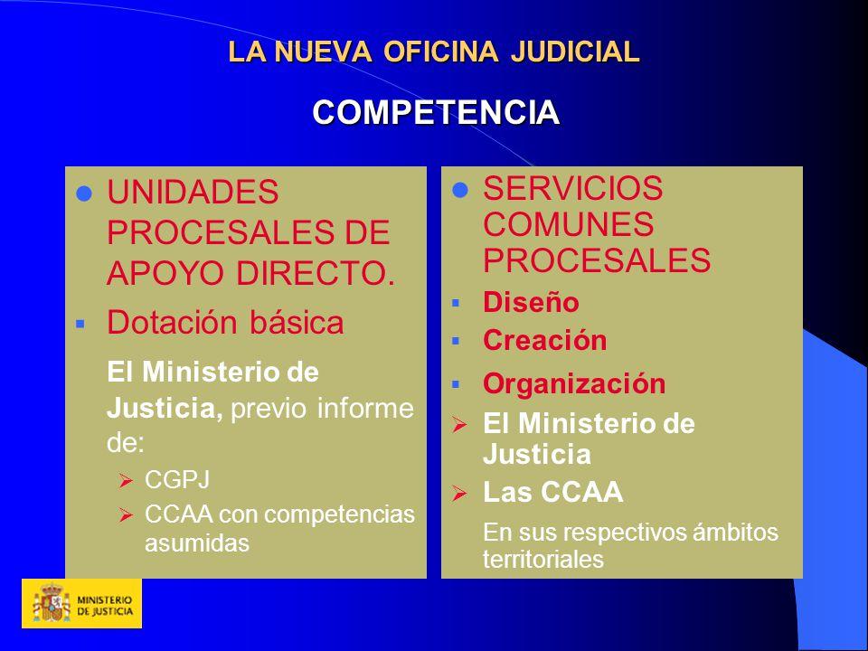 la nueva oficina judicial ppt descargar