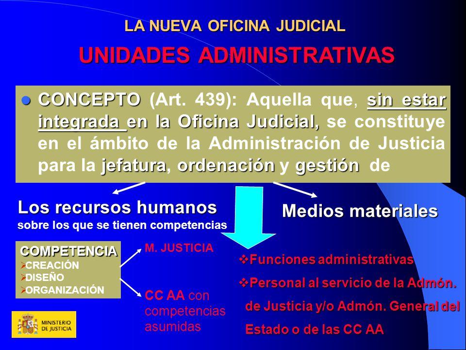 Funciones y competencias de la oficina del portavoz la for Funciones de una oficina wikipedia