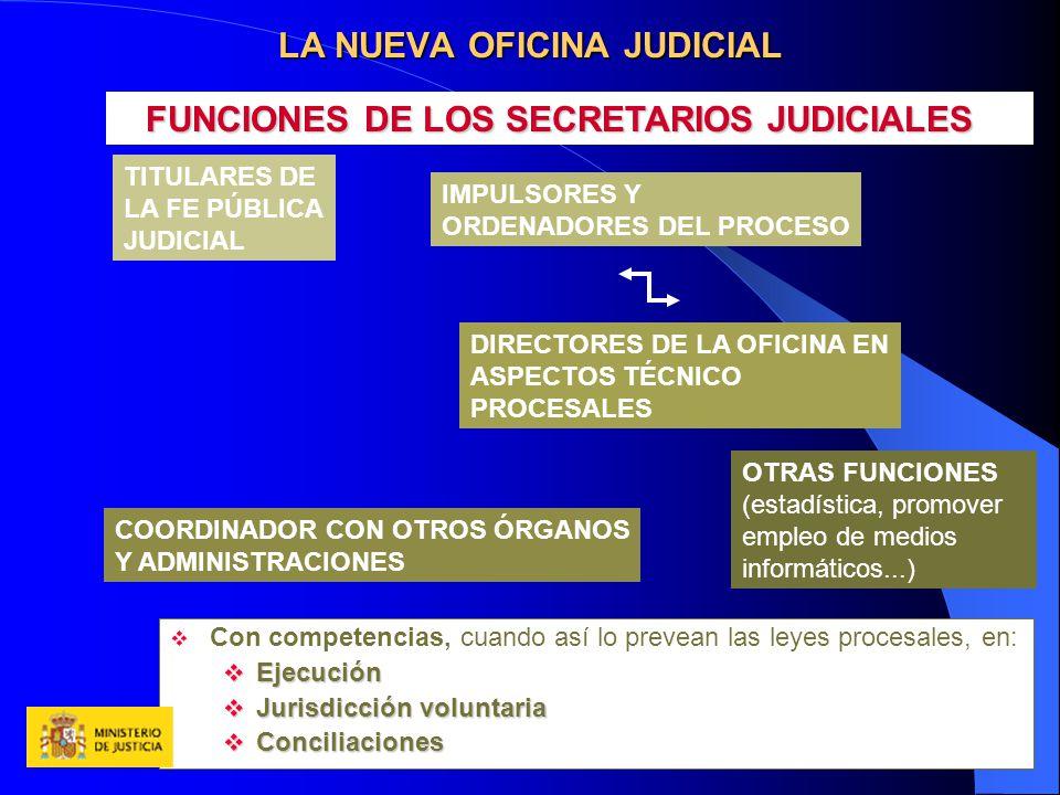 Funciones y competencias de la oficina portavoz manual for Funciones de una oficina wikipedia