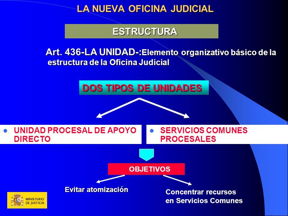 Principios y objetivos de la nueva oficina judicial for Oficina judicial