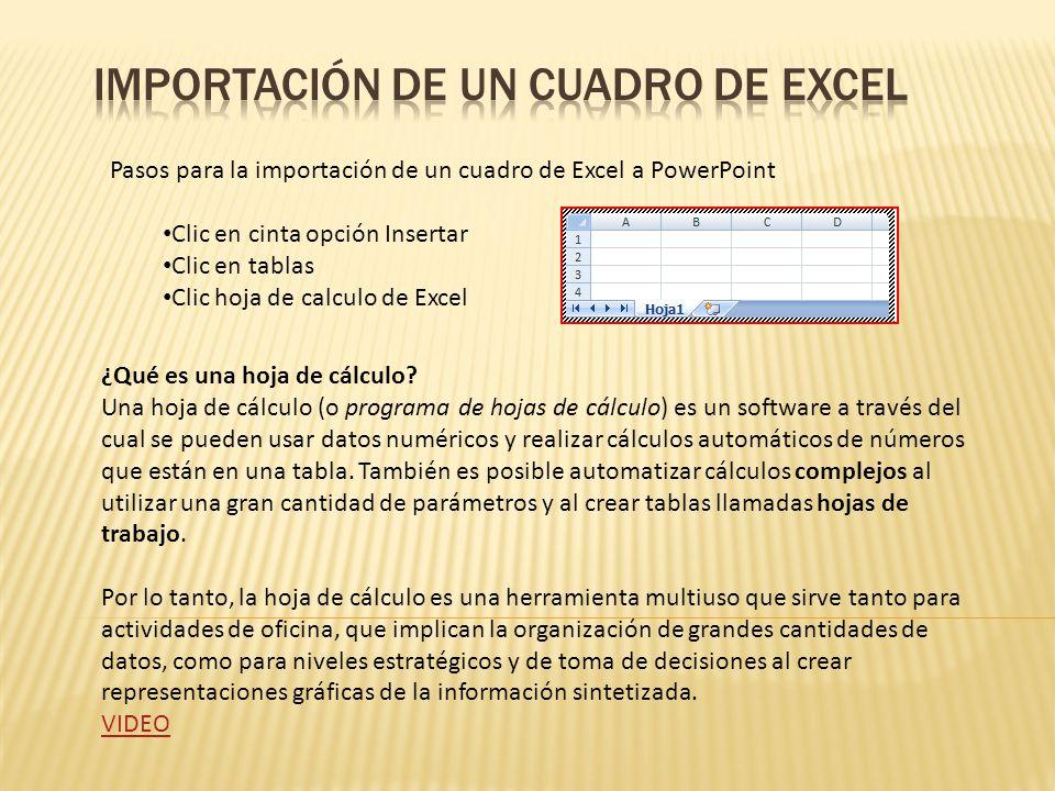 Importación de un cuadro de Excel