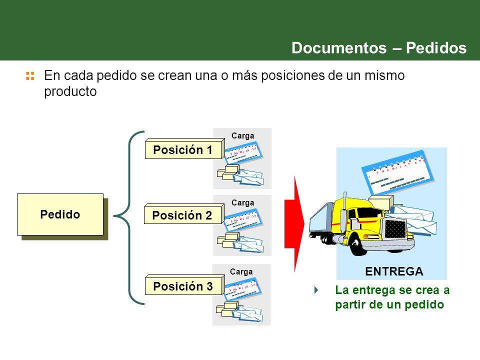 Documentos – Pedidos En cada pedido se crean una o más posiciones de un mismo producto. J. F. M.