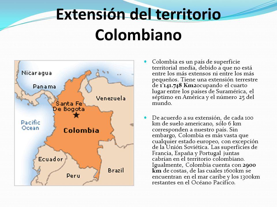Extensión del territorio Colombiano