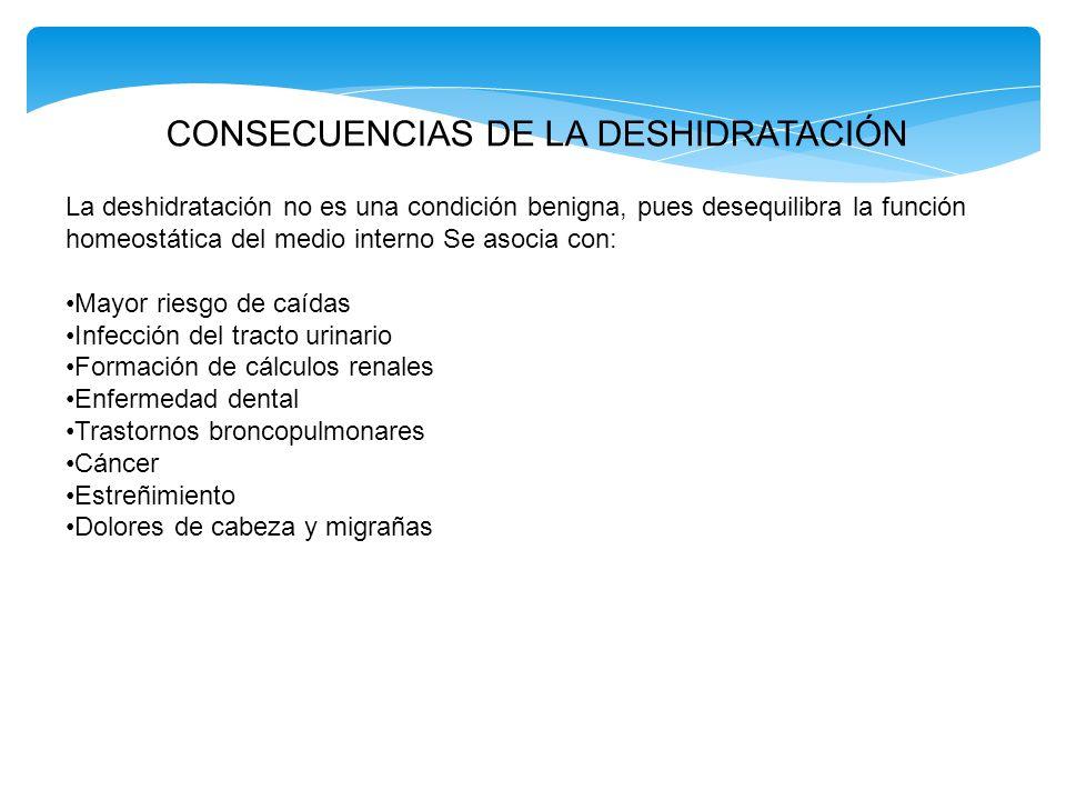 CONSECUENCIAS DE LA DESHIDRATACIÓN