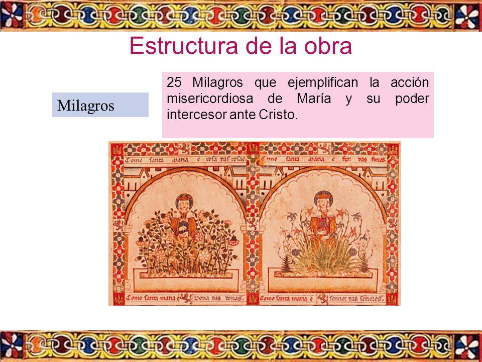 Estructura de la obra Milagros