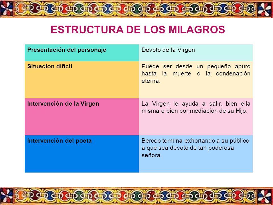 ESTRUCTURA DE LOS MILAGROS