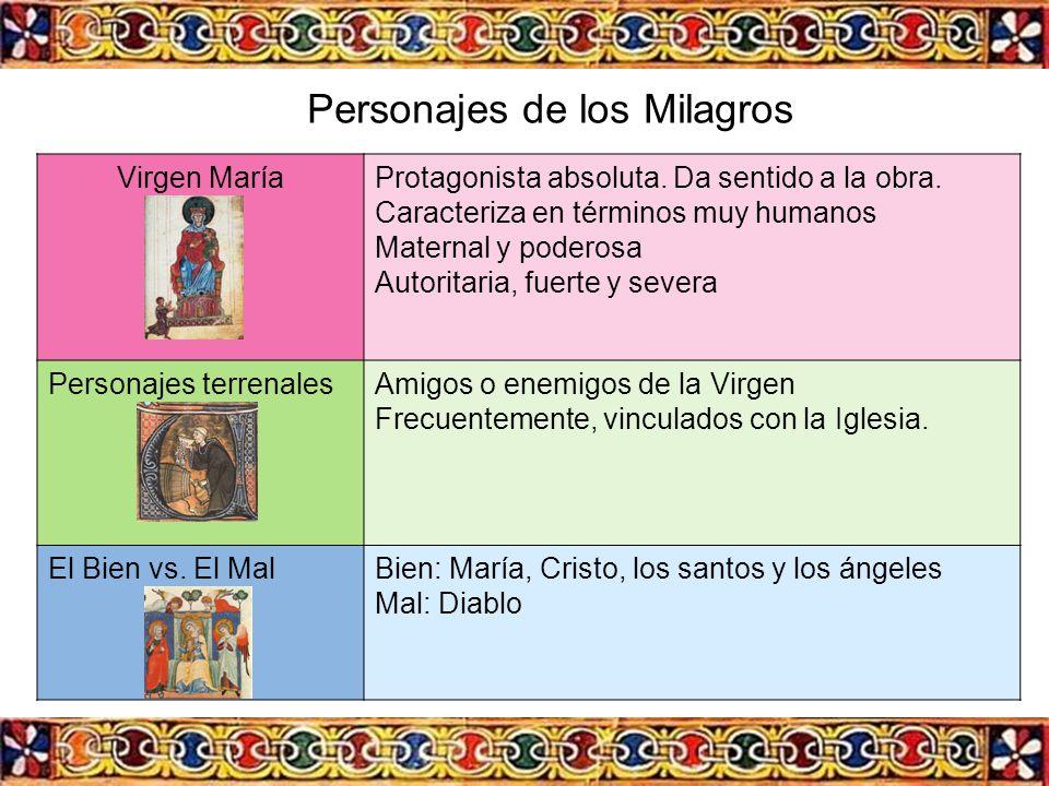 Personajes de los Milagros