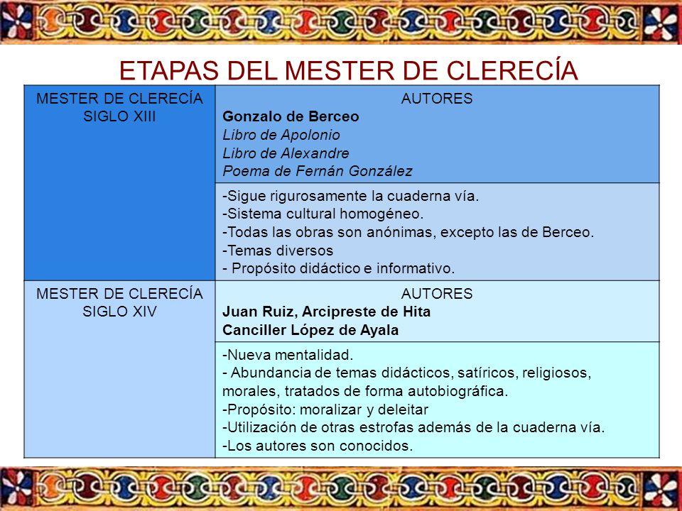 ETAPAS DEL MESTER DE CLERECÍA