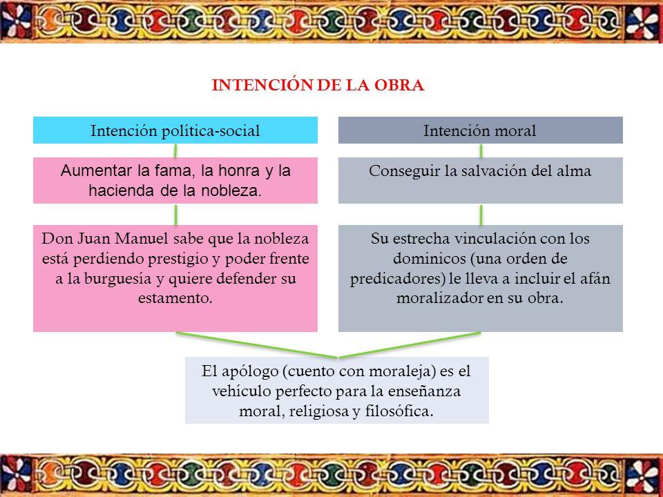 Intención política-social Intención moral