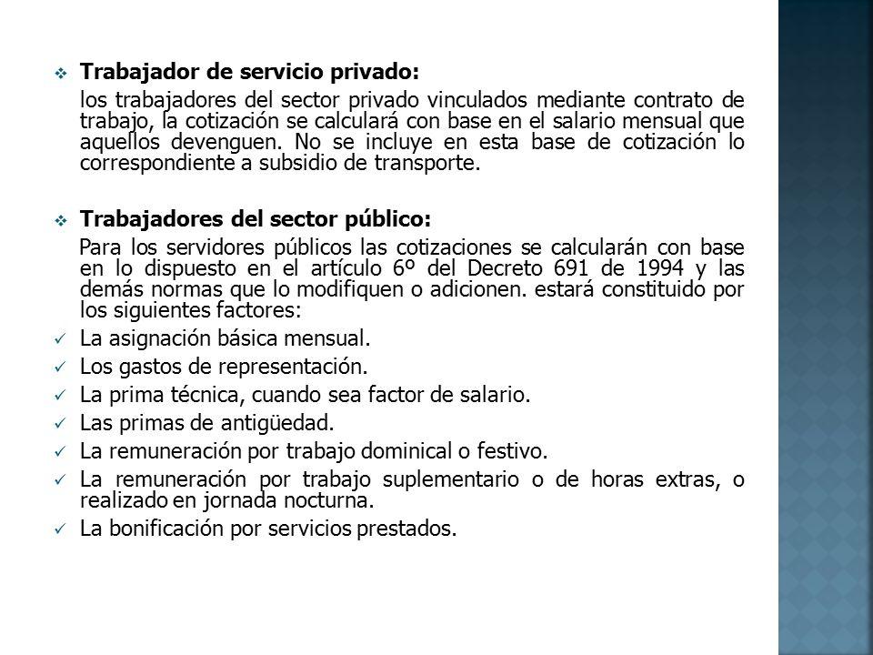 Ingreso base de cotizaci n ibc ley 1122 del ppt descargar for Cuanto cuesta contratar a un trabajador por horas