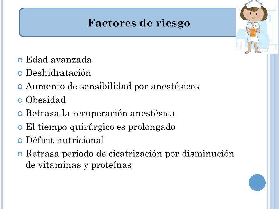 Factores de riesgo Edad avanzada Deshidratación