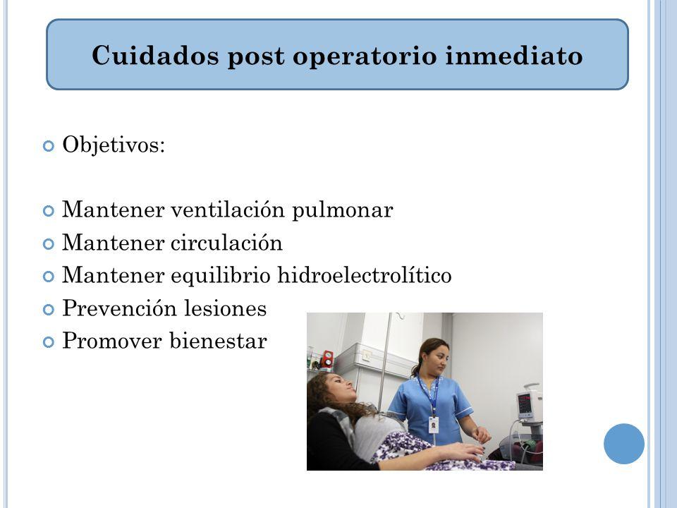 Cuidados post operatorio inmediato