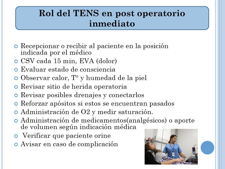 Rol del TENS en post operatorio inmediato