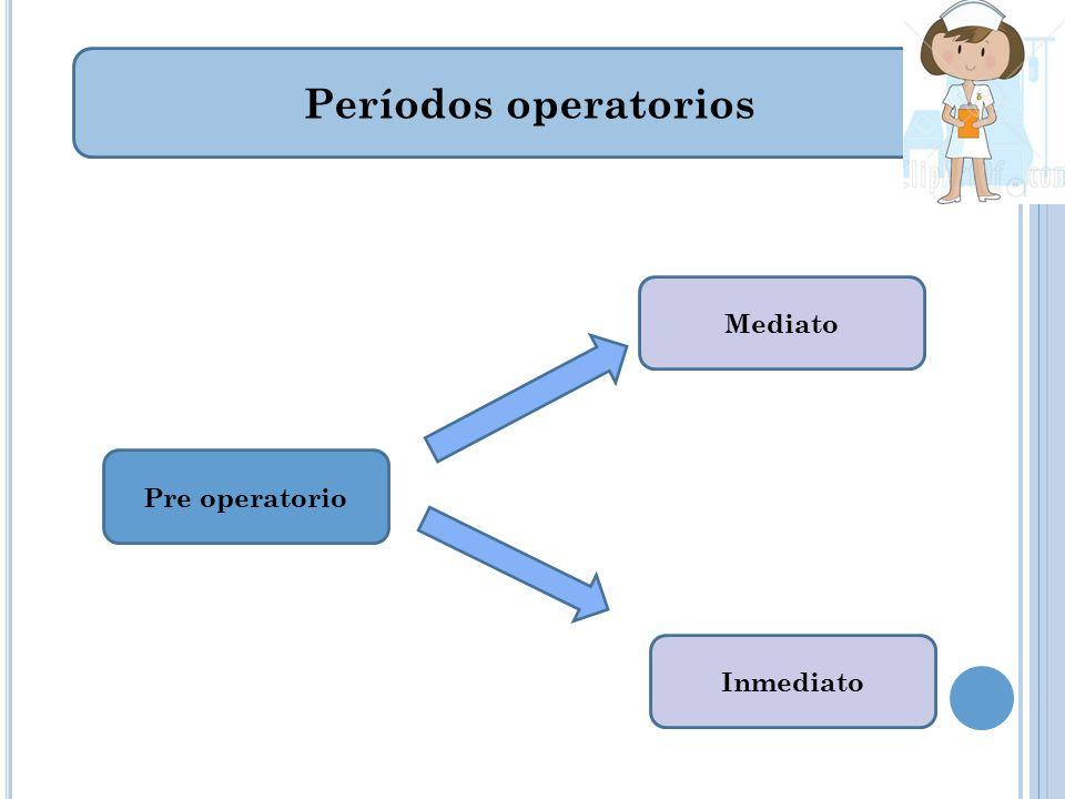 Períodos operatorios Mediato Pre operatorio Inmediato