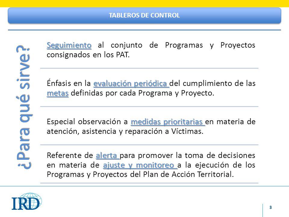 Planes de acci n territorial ppt descargar for Oficina de asistencia en materia de registros