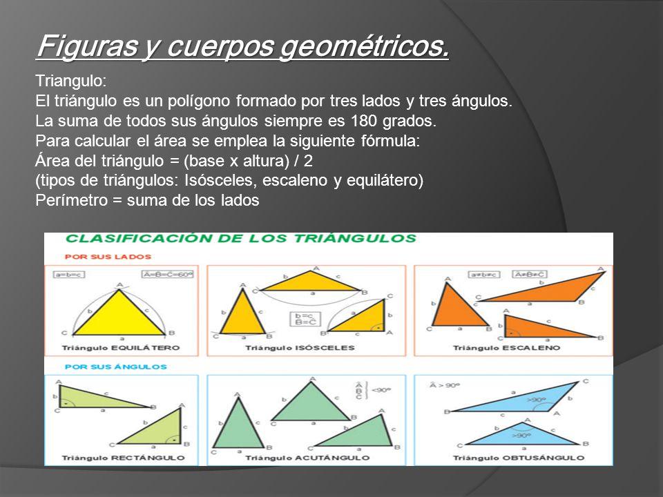 Px Figurasarea also Large also Maxresdefault in addition Captura besides El Perimetro. on las formulas de figuras geometricas
