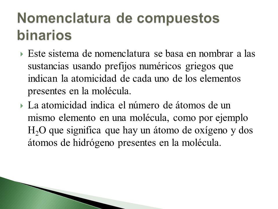 Nomenclatura de compuestos inorg nicos ppt video online for Que significa molecula