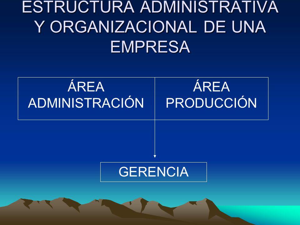 ESTRUCTURA ADMINISTRATIVA Y ORGANIZACIONAL DE UNA EMPRESA