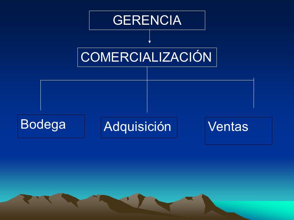 GERENCIA COMERCIALIZACIÓN Bodega Adquisición Ventas