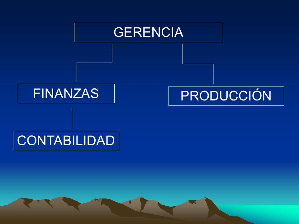 GERENCIA FINANZAS PRODUCCIÓN CONTABILIDAD