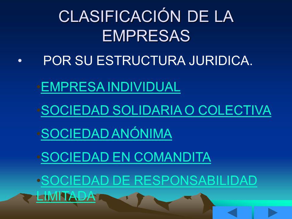 CLASIFICACIÓN DE LA EMPRESAS