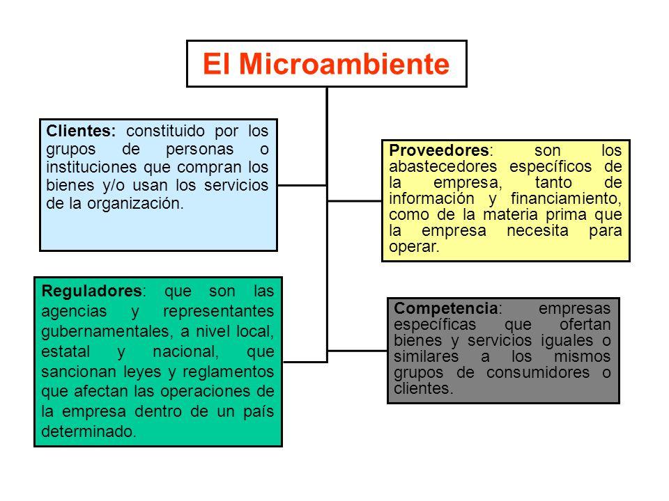 El Microambiente Clientes: constituido por los grupos de personas o instituciones que compran los bienes y/o usan los servicios de la organización.