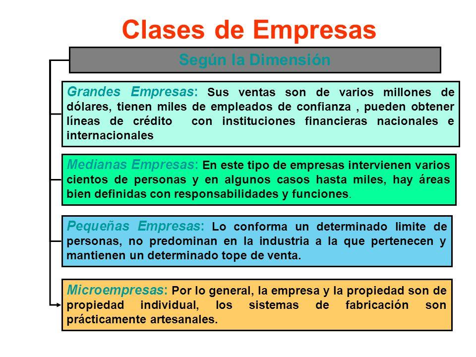 Clases de Empresas Según la Dimensión