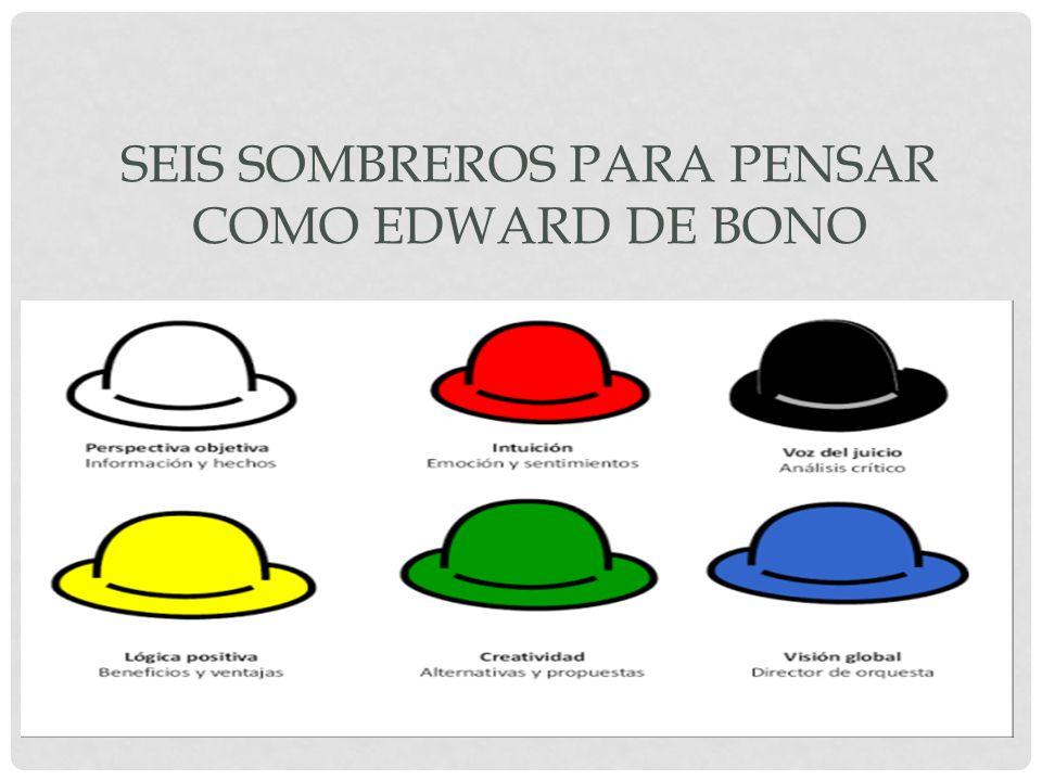 b32f32a1fde63 Seis sombreros para pensar como Edward de Bono - ppt video online descargar