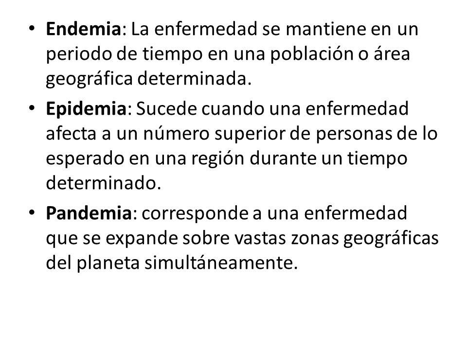 Endemia: La enfermedad se mantiene en un periodo de tiempo en una población o área geográfica determinada.