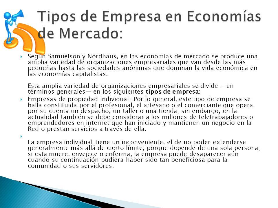 Tipos de Empresa en Economías de Mercado: