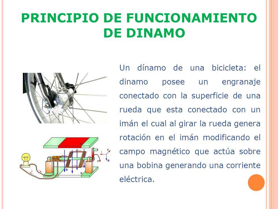 Principio de funcionamiento - Wikipedia, la
