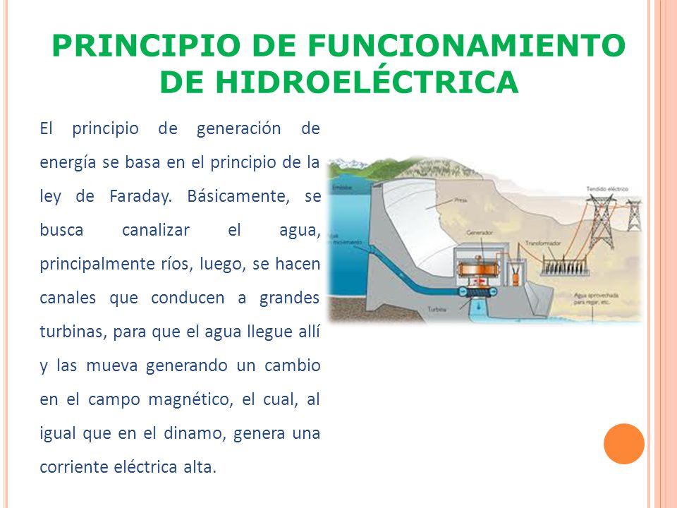 3- Principios de funcionamiento - funcionamiento de