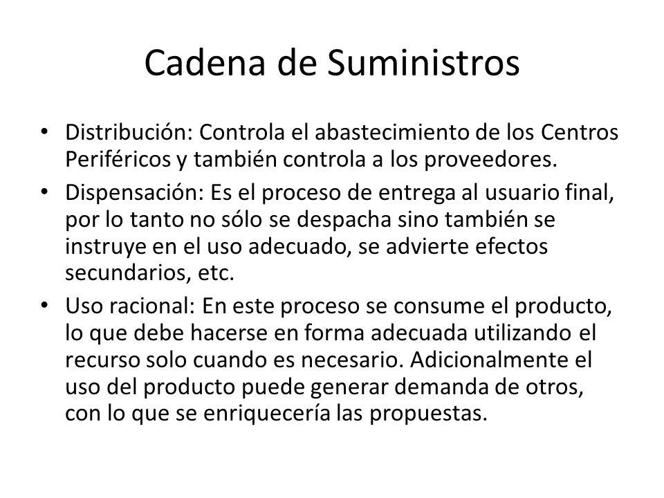 Cadena de Suministros Distribución: Controla el abastecimiento de los Centros Periféricos y también controla a los proveedores.