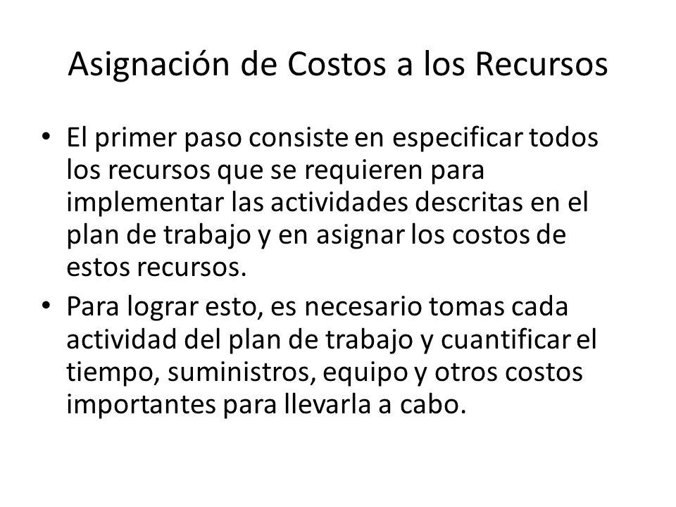 Asignación de Costos a los Recursos