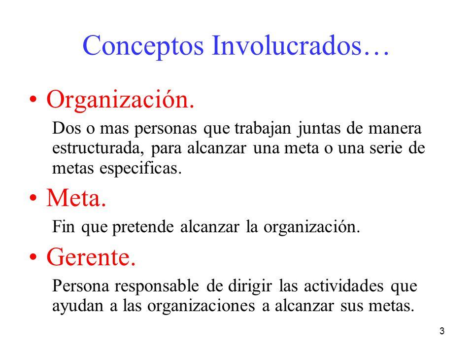 Gesti n empresarial de sistemas ppt descargar for Concepto de organizacion de oficina