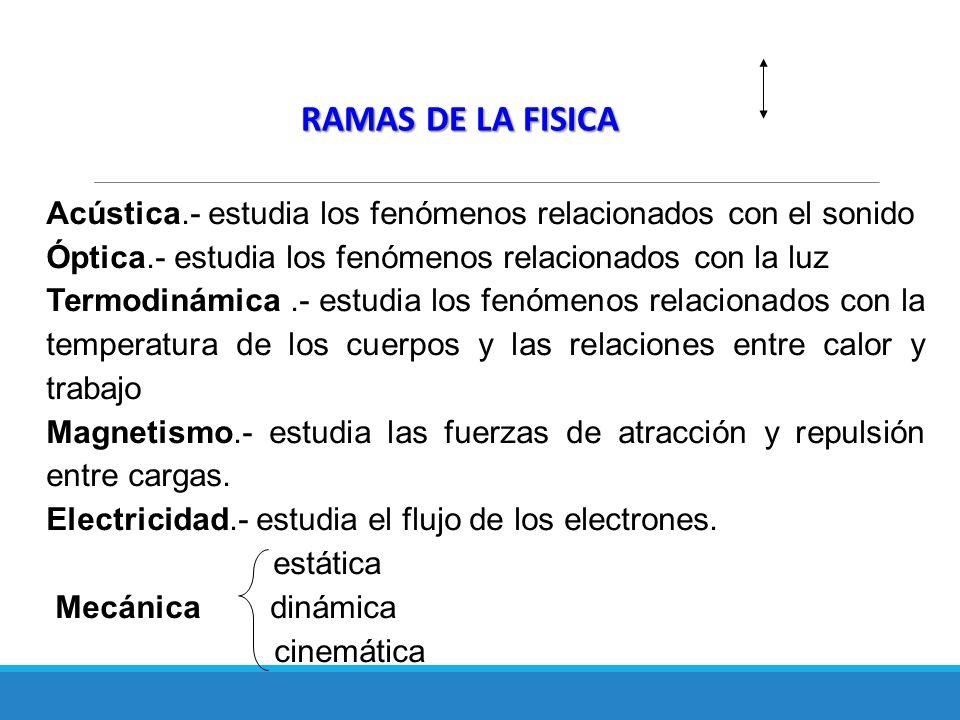 RAMAS DE LA FISICA Acústica.- estudia los fenómenos relacionados con el sonido. Óptica.- estudia los fenómenos relacionados con la luz.
