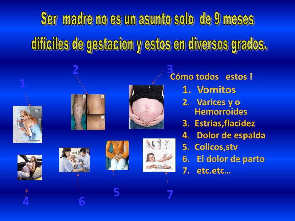 2 3 1 5 7 4 6 Vomitos Varices y o Hemorroides Estrias,flacidez