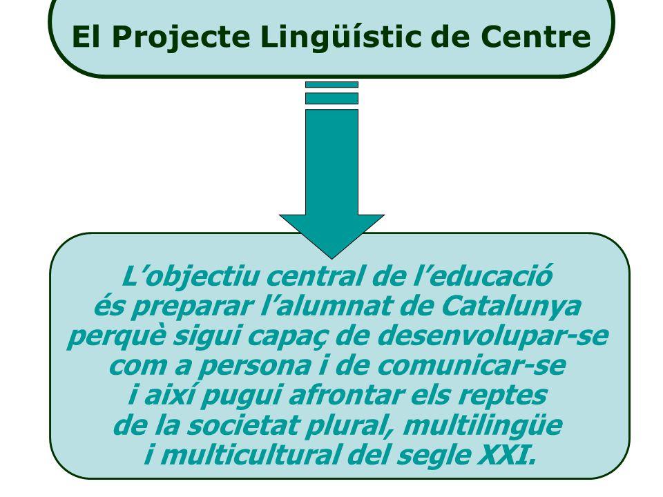 http://slideplayer.es/slide/5441167/17/images/47/El+Projecte+Ling%C3%BC%C3%ADstic+de+Centre.jpg