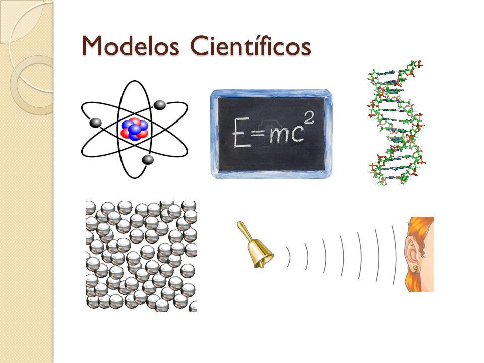 Método Actitud Leyes Y Teorías Modelos Científicos