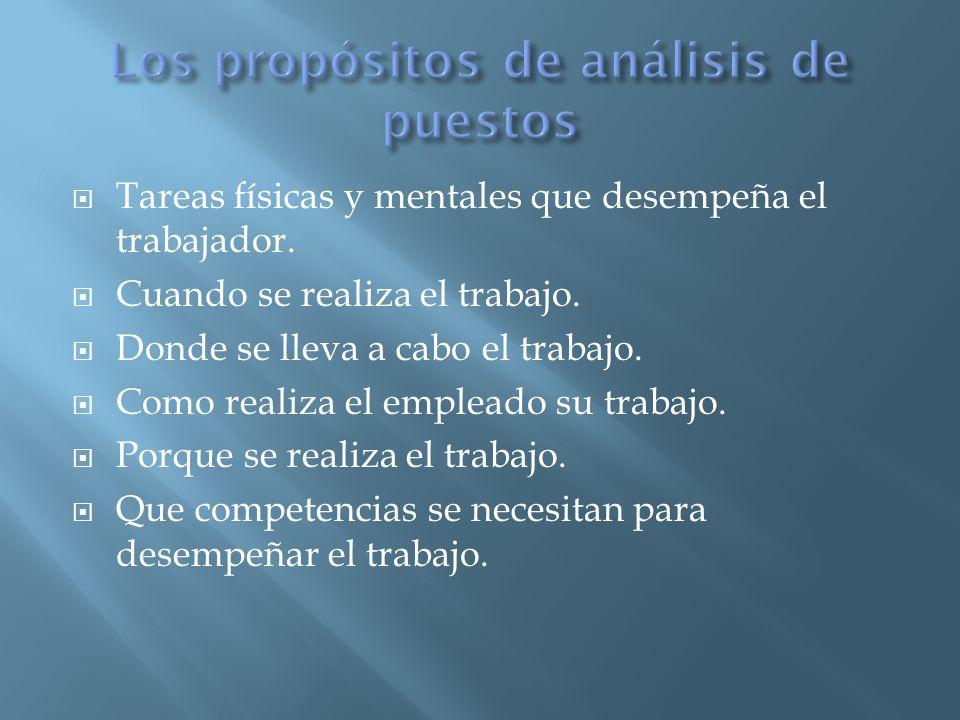 Los propósitos de análisis de puestos