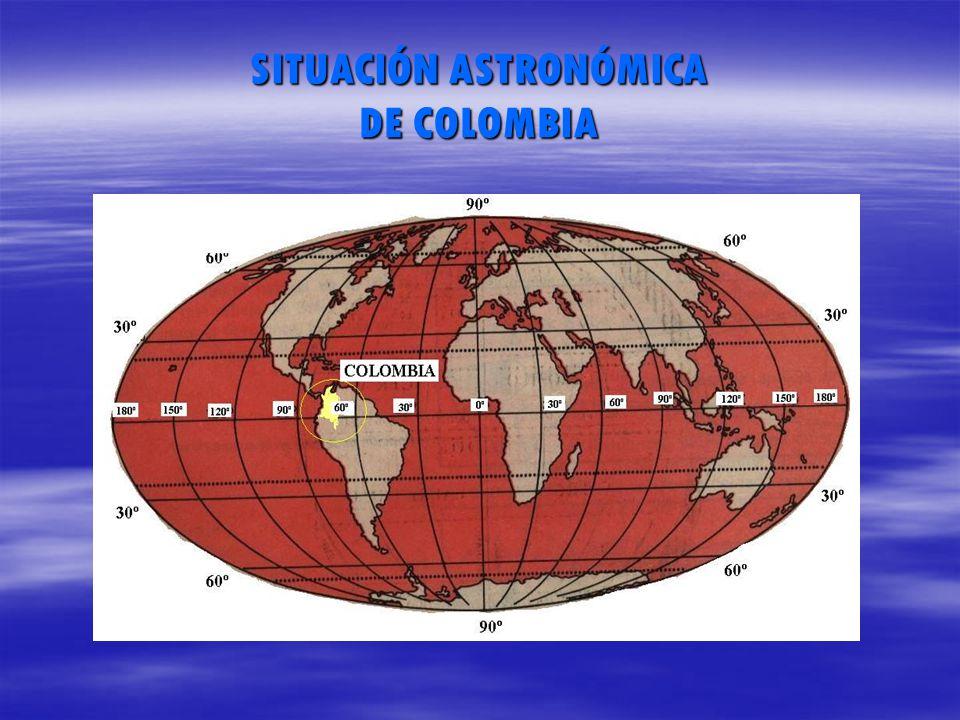 SITUACIÓN ASTRONÓMICA DE COLOMBIA