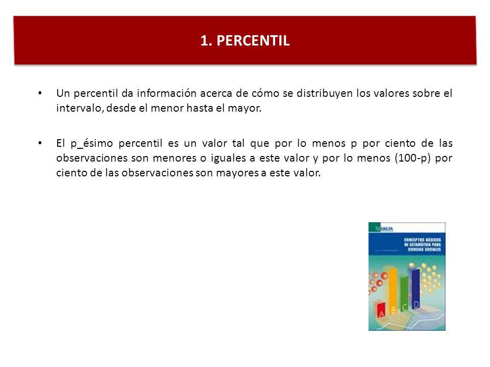 1. PERCENTIL Un percentil da información acerca de cómo se distribuyen los valores sobre el intervalo, desde el menor hasta el mayor.