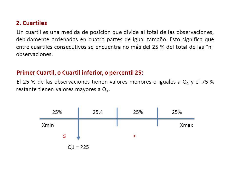Primer Cuartil, o Cuartil inferior, o percentil 25: