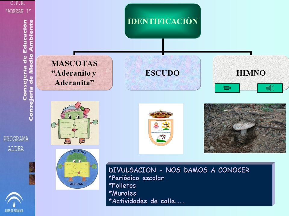 Programas de educaci n ambiental red de ecoescuelas de - Andaluza de marqueteria ...