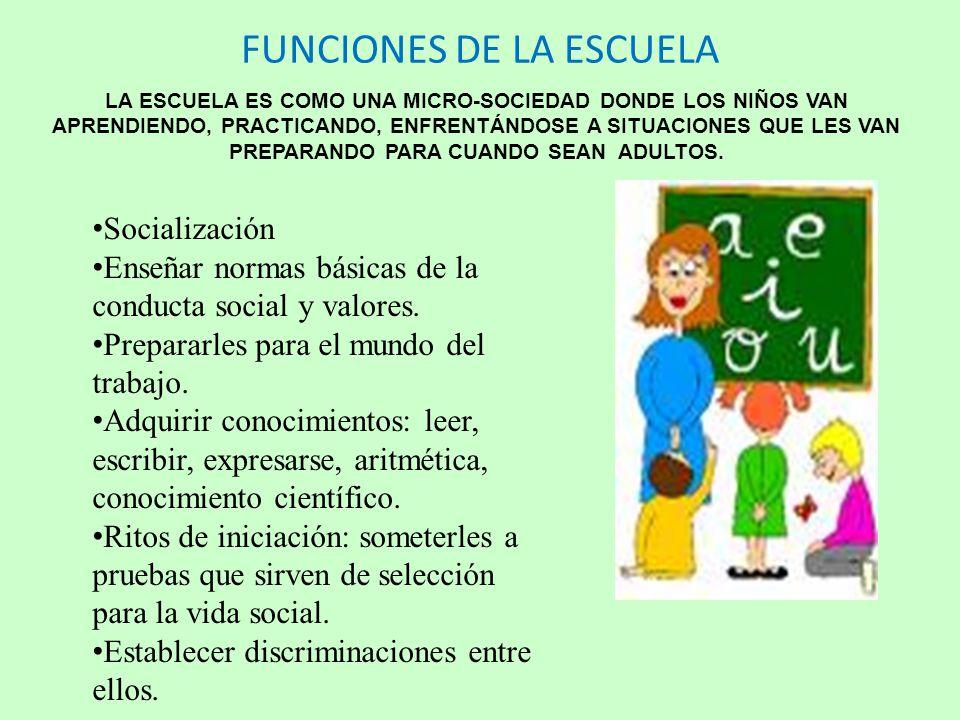 Tema 4 funciones sociales de la educaci n ppt descargar for Funcion de un vivero escolar