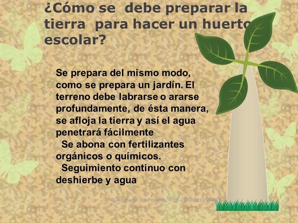 Preparar Terreno Para Huerto. Fabulous Cmo Hacer Compost En Tu ...
