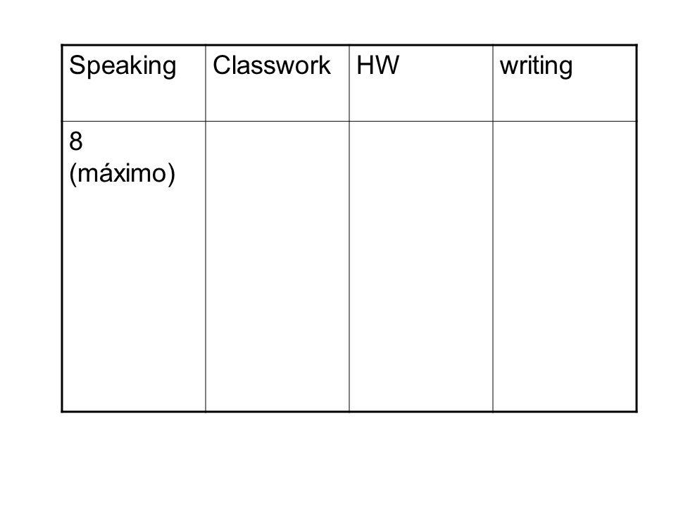 Speaking Classwork HW writing 8 (máximo)