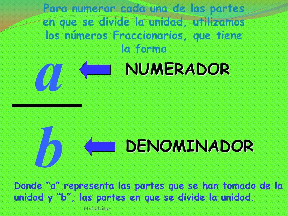 a b NUMERADOR DENOMINADOR
