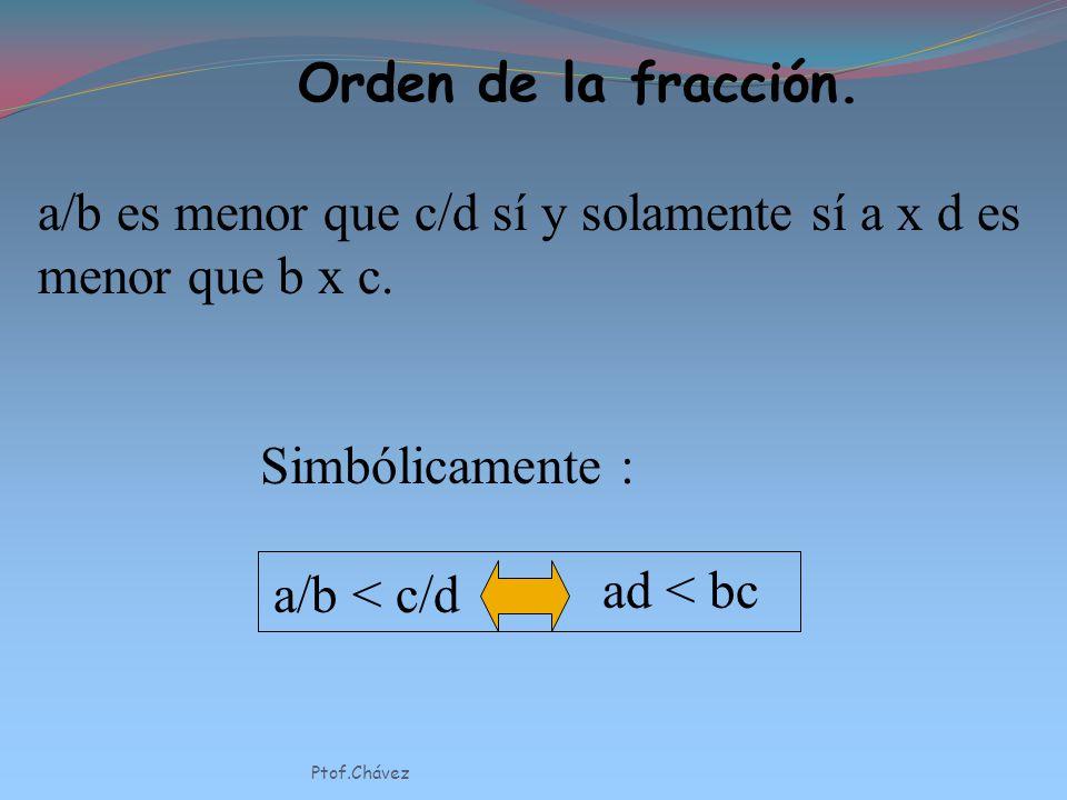 a/b es menor que c/d sí y solamente sí a x d es menor que b x c.